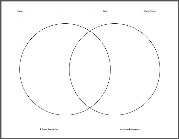 Venn Diagram Worksheet moreover GCF And LCM Word Problems Worksheet ...